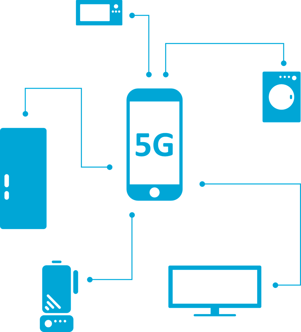 5G Market due to China Geopolitical Situation