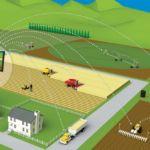 Precision-Farming-Research-Reports