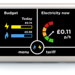 Smart Meter Market Report