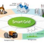 Smart-Grid-Technology