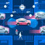 Automotive Communication Technology Market Outlook