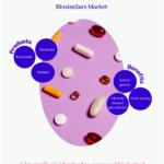 Biosimilars Market