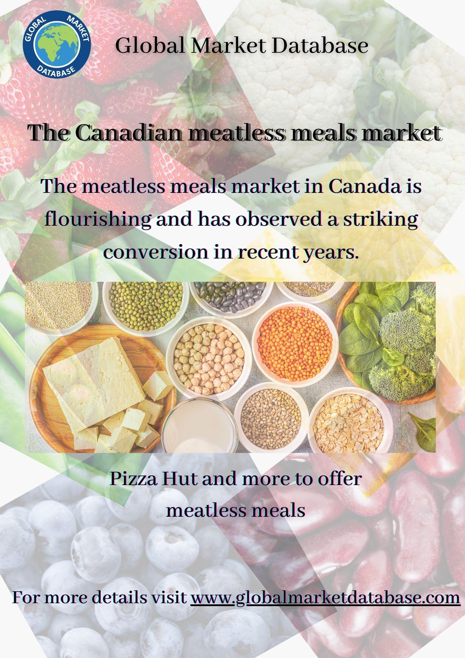 Meatless Market in Canada